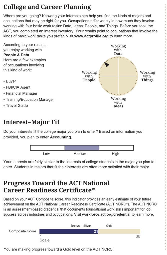 Một phần thông tin phân tích chỉ số nghề nghiệp của học sinh từ kết quả thi