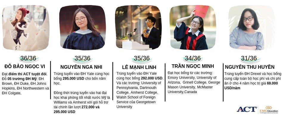 Nga Mi và Bảo Vi là hai trong nhiều gương mặt xuất sắc đạt học bổng giá trị tại các trường Đại học Top đầu ở Mỹ trong các năm qua